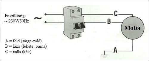 Motor és távirányító bekötési elve